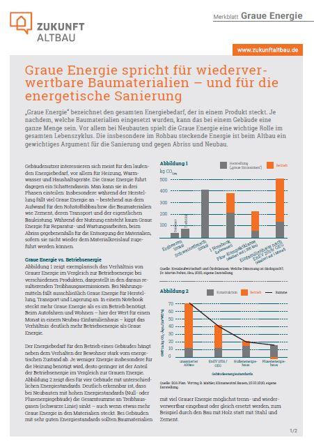 Das Bild zeigt die erste Seite des zweiseitigen Merkblatts / Quelle: Zukunft Altbau