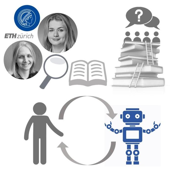 Wir und Es: Eine interdiszipinäre Bestandsaufnahme zu experimentellen Studien im Bereich der Mensch-Maschine-Interaktion