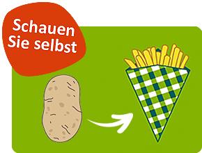 Comic einer Kartoffel und einer Pommestüte